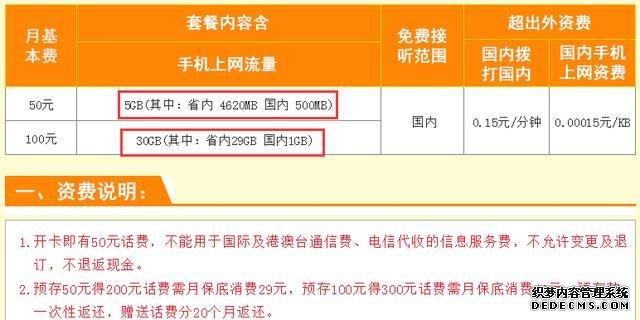 """中国电信""""纯流量版海量卡"""":29G省内流量,1"""