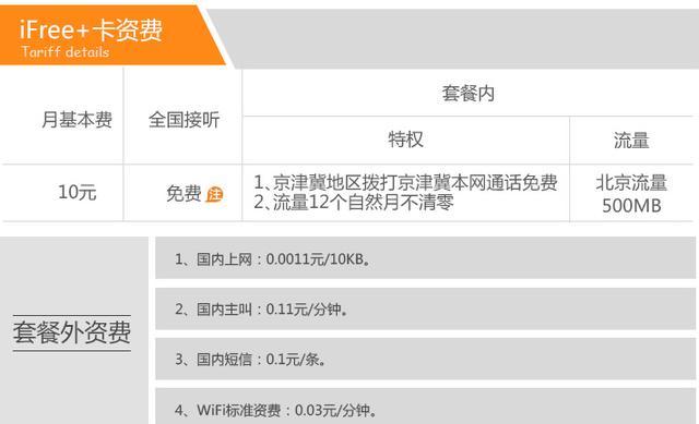 反击移动,中国电信再发力,10元包500MB流量!