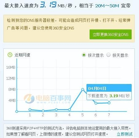 电信宽带20M下载速度是多少?